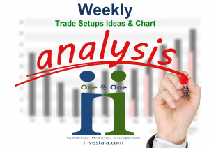#Our Trading View & Plan for Week 16 (15-18-04-19)
