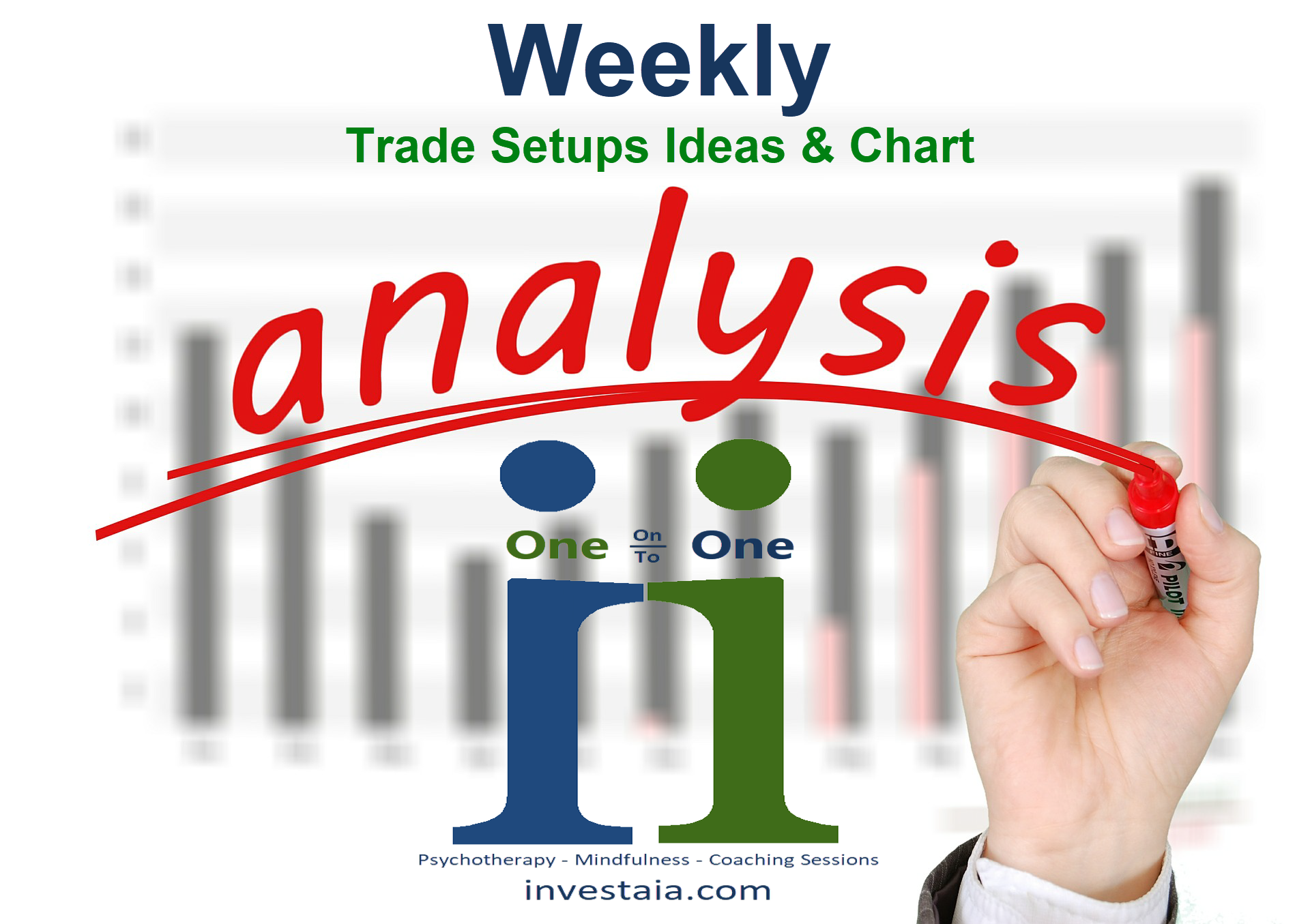 #Our Trading View & Plan for Week 19 (06-10-05-19)