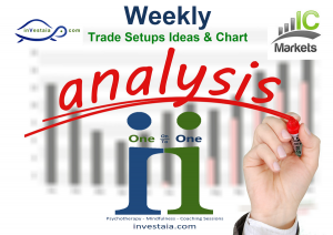Our Trading Plan For Week 15 (06-10 ABR 2020)